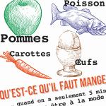 Poster vocabulaire A1-A2: Les aliments