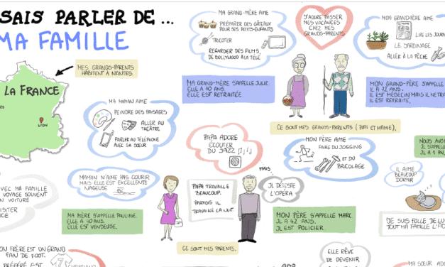 Sketchnote : parler de ma famille en A1
